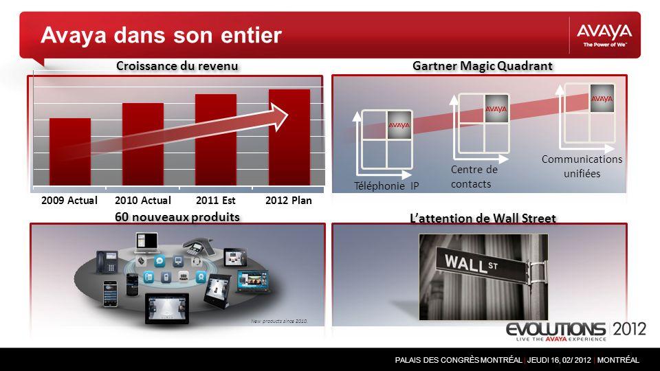 PALAIS DES CONGRÈS MONTRÉAL | JEUDI 16, 02/ 2012 | MONTRÉAL Avaya dans son entier Gartner Magic Quadrant 60 nouveaux produits Lattention de Wall Stree