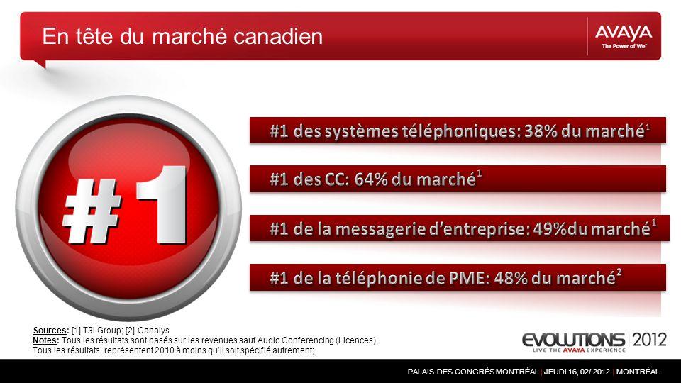 PALAIS DES CONGRÈS MONTRÉAL | JEUDI 16, 02/ 2012 | MONTRÉAL En tête du marché canadien Sources: [1] T3i Group; [2] Canalys Notes: Tous les résultats s