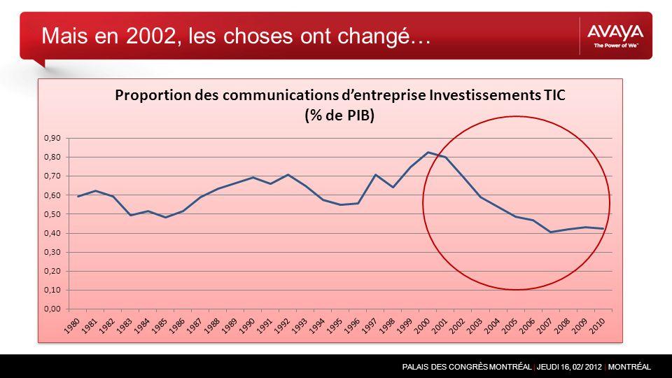 PALAIS DES CONGRÈS MONTRÉAL | JEUDI 16, 02/ 2012 | MONTRÉAL Mais en 2002, les choses ont changé…