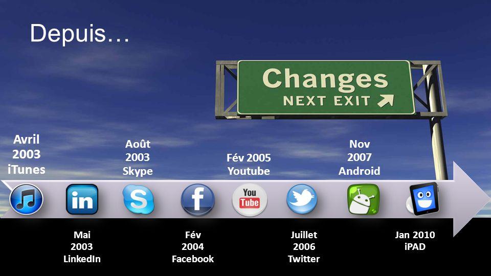 PALAIS DES CONGRÈS MONTRÉAL | JEUDI 16, 02/ 2012 | MONTRÉAL Depuis… Avril 2003 iTunes Mai 2003 LinkedIn Août 2003 Skype Fév 2004 Facebook Fév 2005 You