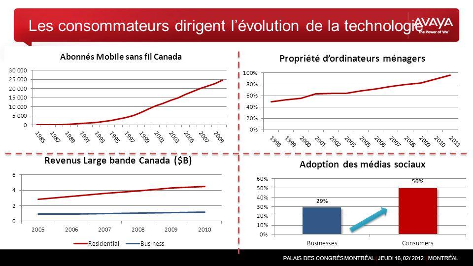 PALAIS DES CONGRÈS MONTRÉAL | JEUDI 16, 02/ 2012 | MONTRÉAL Les consommateurs dirigent lévolution de la technologie