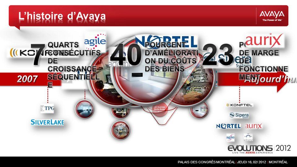 PALAIS DES CONGRÈS MONTRÉAL | JEUDI 16, 02/ 2012 | MONTRÉAL 29 Business units down to 4