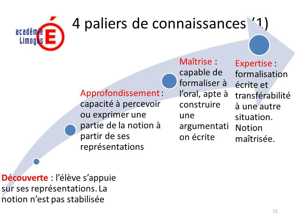 4 paliers de connaissances (1) Découverte : lélève sappuie sur ses représentations. La notion nest pas stabilisée Approfondissement : capacité à perce