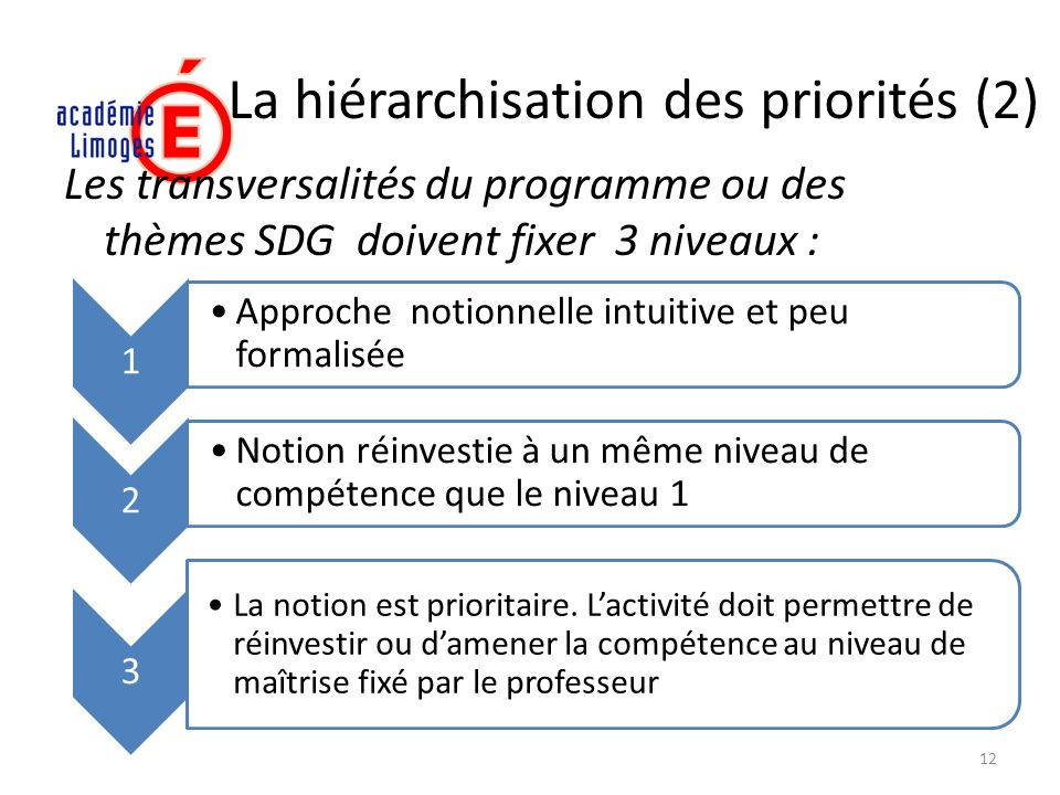 La hiérarchisation des priorités (2) Les transversalités du programme ou des thèmes SDG doivent fixer 3 niveaux : 12 1 Approche notionnelle intuitive