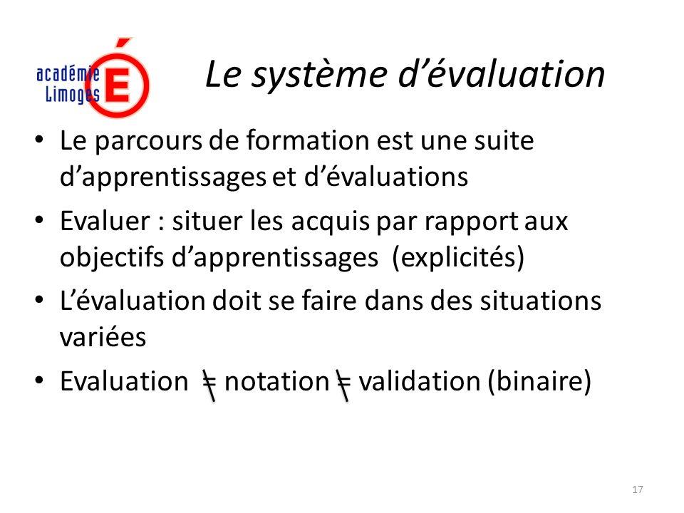 Le système dévaluation Le parcours de formation est une suite dapprentissages et dévaluations Evaluer : situer les acquis par rapport aux objectifs da