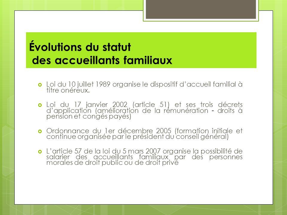 Évolutions du statut des accueillants familiaux Loi du 10 juillet 1989 organise le dispositif daccueil familial à titre onéreux. Loi du 17 janvier 200