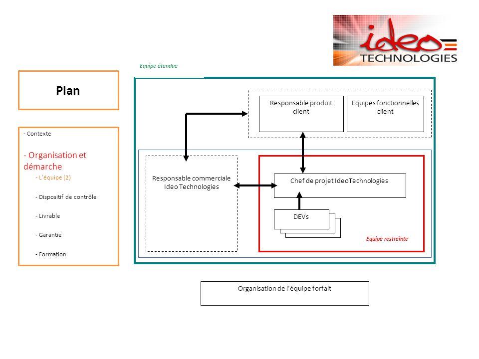 Plan - Contexte - Organisation et démarche - Léquipe - Dispositif de contrôle (1) - Livrable - Garantie - Formation Développement par itération de 2 semaines Suivi bihebdomadaires des réalisation.