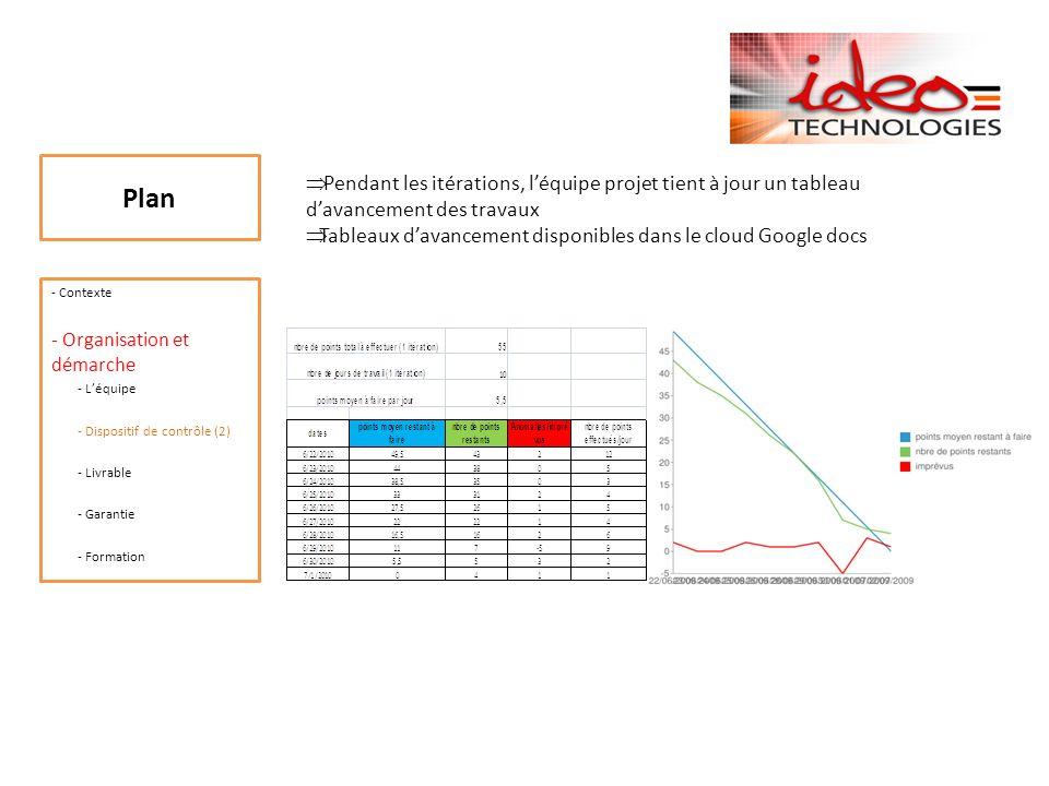 Plan - Contexte - Organisation et démarche - Léquipe - Dispositif de contrôle (2) - Livrable - Garantie - Formation Releases intermédiaires.