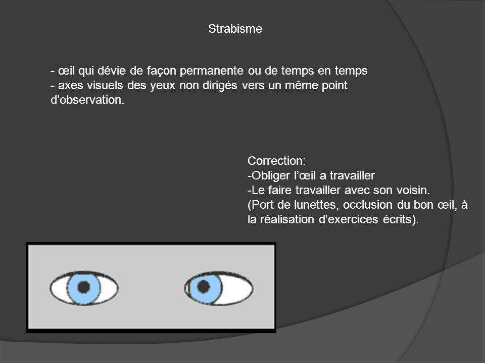 Strabisme - œil qui dévie de façon permanente ou de temps en temps - axes visuels des yeux non dirigés vers un même point dobservation. Correction: -O