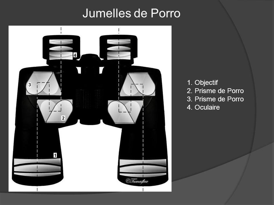 Jumelles de Porro 1. Objectif 2. Prisme de Porro 3. Prisme de Porro 4. Oculaire