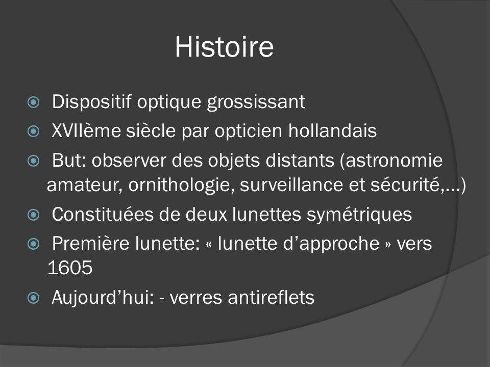 Histoire Dispositif optique grossissant XVIIème siècle par opticien hollandais But: observer des objets distants (astronomie amateur, ornithologie, su