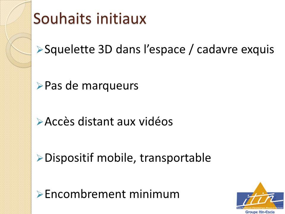 Souhaits initiaux Squelette 3D dans lespace / cadavre exquis Pas de marqueurs Accès distant aux vidéos Dispositif mobile, transportable Encombrement minimum