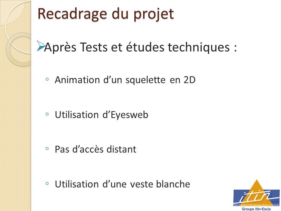 Recadrage du projet Après Tests et études techniques : Animation dun squelette en 2D Utilisation dEyesweb Pas daccès distant Utilisation dune veste blanche