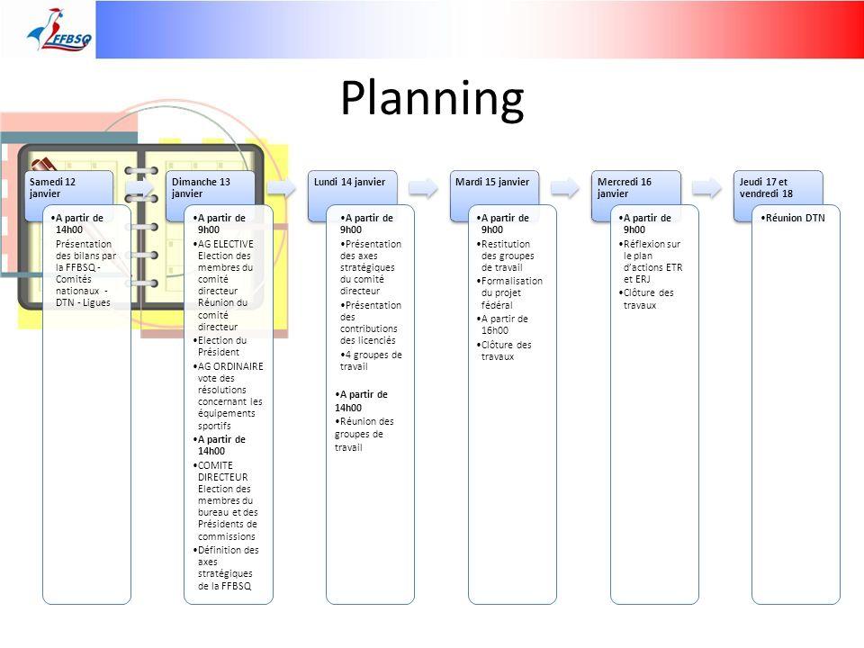 Planning Samedi 12 janvier A partir de 14h00 Présentation des bilans par la FFBSQ - Comités nationaux - DTN - Ligues Dimanche 13 janvier A partir de 9