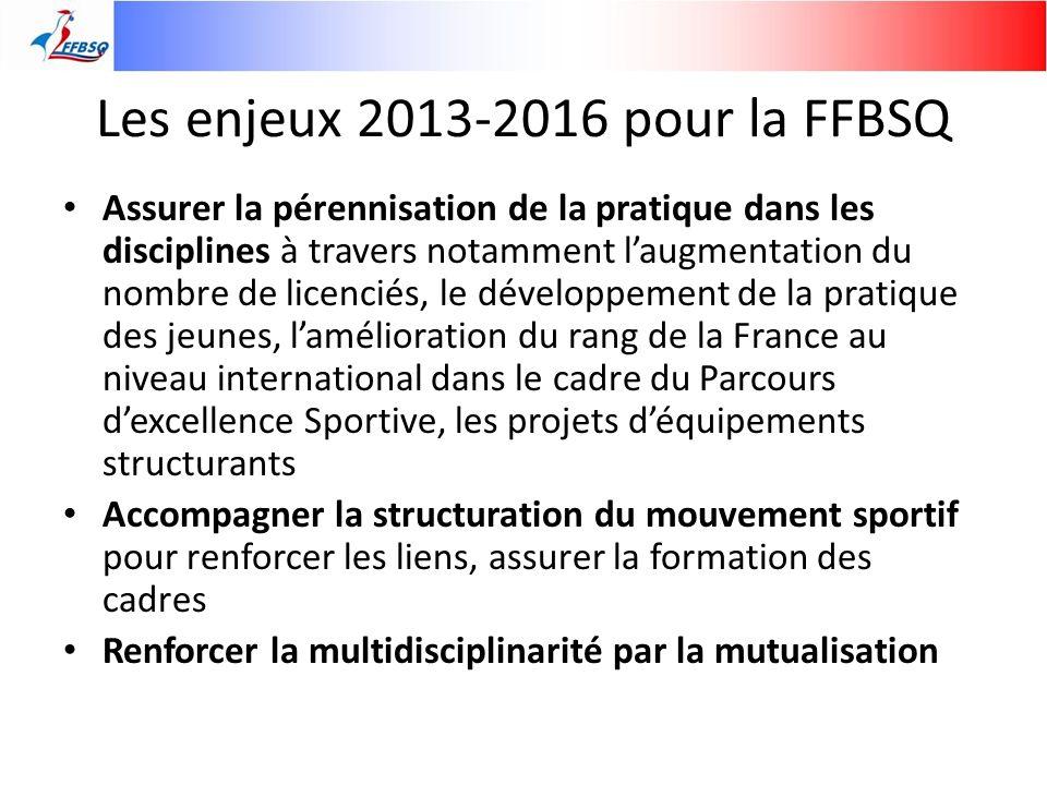 Les enjeux 2013-2016 pour la FFBSQ Assurer la pérennisation de la pratique dans les disciplines à travers notamment laugmentation du nombre de licenci