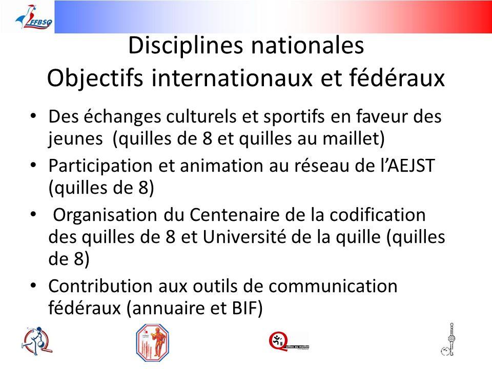 Disciplines nationales Objectifs internationaux et fédéraux Des échanges culturels et sportifs en faveur des jeunes (quilles de 8 et quilles au maille