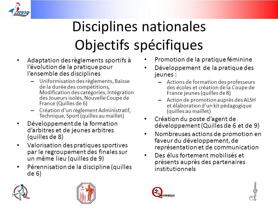 Disciplines nationales Objectifs spécifiques Adaptation des règlements sportifs à lévolution de la pratique pour lensemble des disciplines – Uniformis