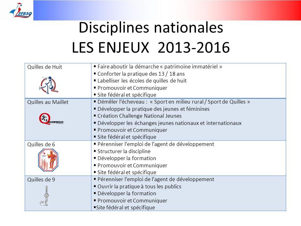 Disciplines nationales LES ENJEUX 2013-2016 Quilles de Huit Faire aboutir la démarche « patrimoine immatériel » Conforter la pratique des 13 / 18 ans