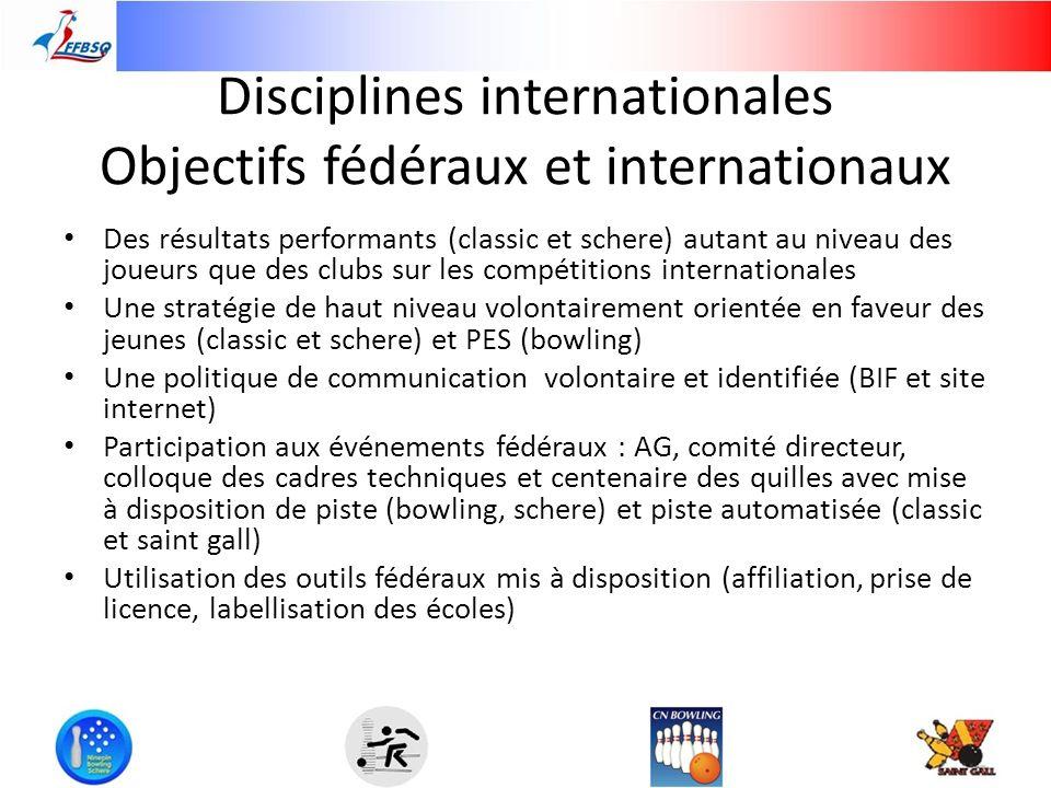 Disciplines internationales Objectifs fédéraux et internationaux Des résultats performants (classic et schere) autant au niveau des joueurs que des cl