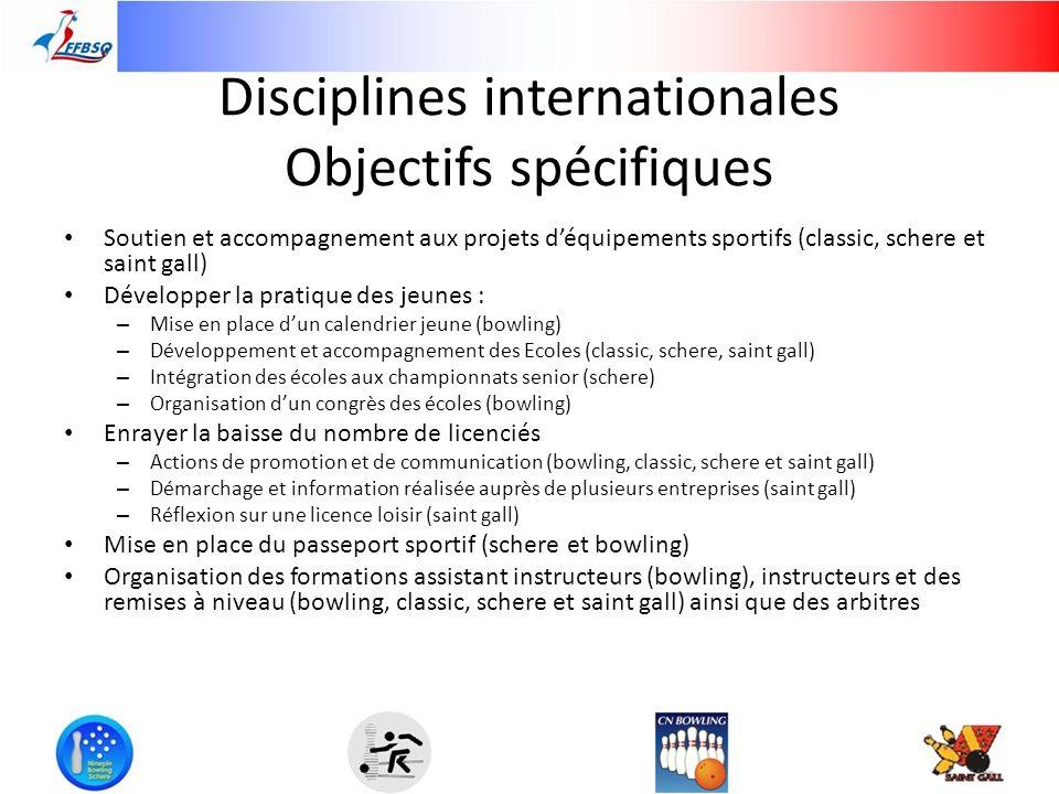 Disciplines internationales Objectifs spécifiques Soutien et accompagnement aux projets déquipements sportifs (classic, schere et saint gall) Développ
