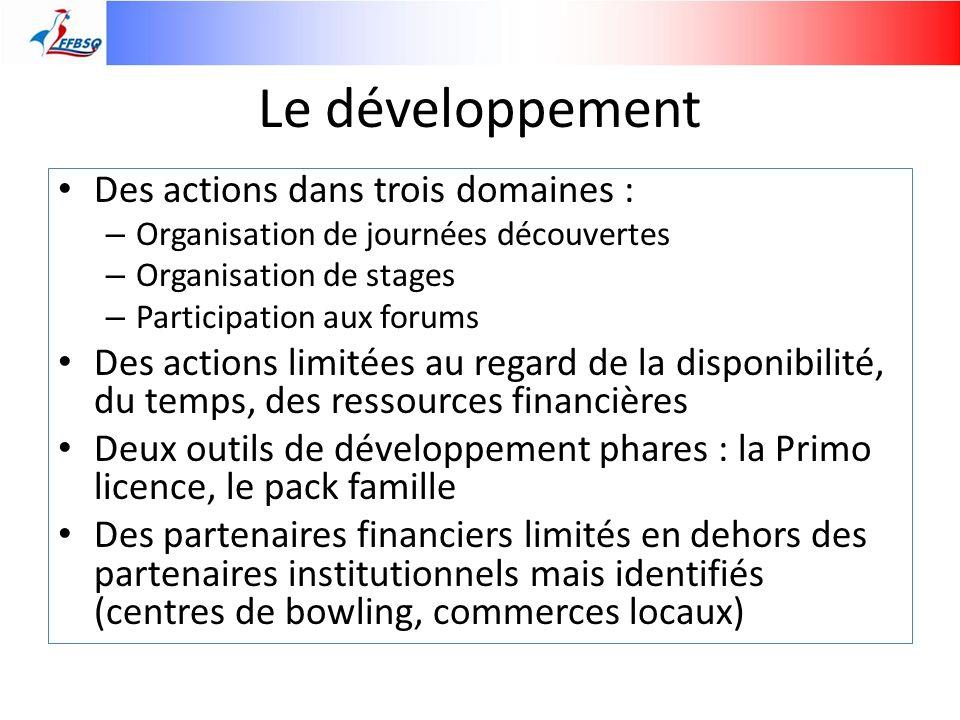 Le développement Des actions dans trois domaines : – Organisation de journées découvertes – Organisation de stages – Participation aux forums Des acti