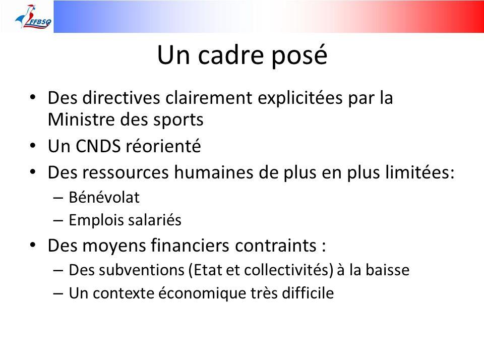 Un cadre posé Des directives clairement explicitées par la Ministre des sports Un CNDS réorienté Des ressources humaines de plus en plus limitées: – B