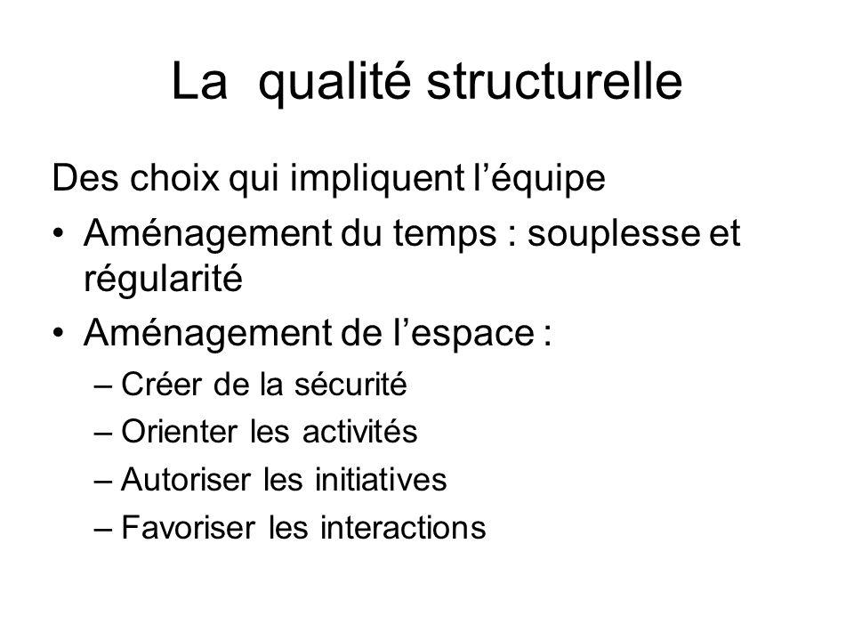 La qualité structurelle Des choix qui impliquent léquipe Aménagement du temps : souplesse et régularité Aménagement de lespace : –Créer de la sécurité