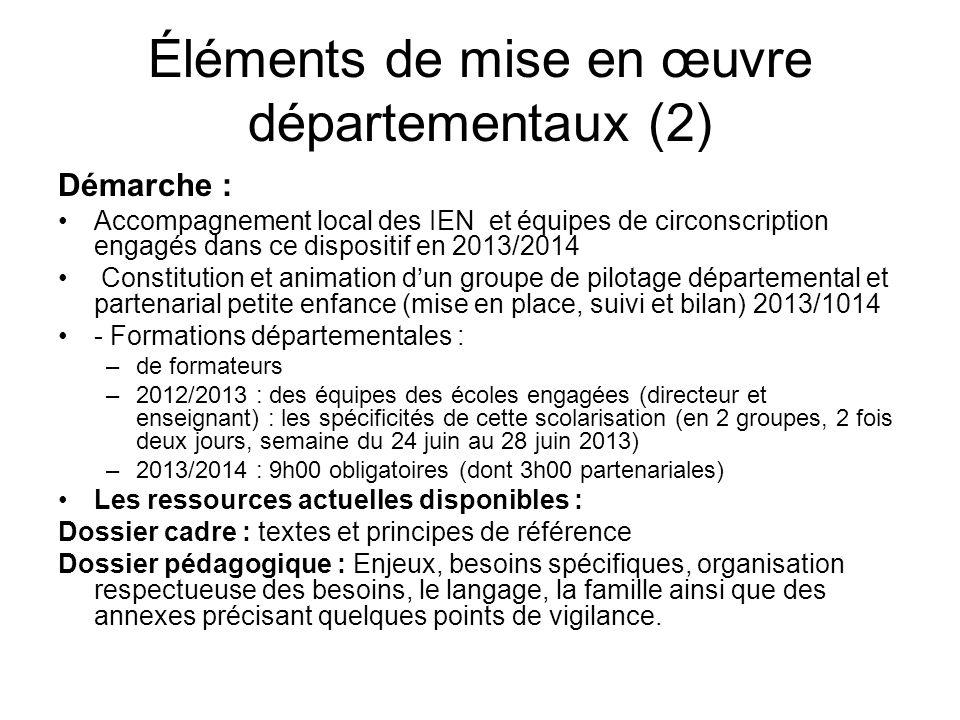 Éléments de mise en œuvre départementaux (2) Démarche : Accompagnement local des IEN et équipes de circonscription engagés dans ce dispositif en 2013/
