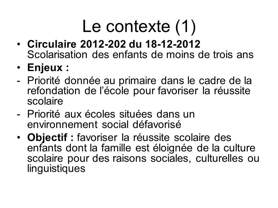 Le contexte (1) Circulaire 2012-202 du 18-12-2012 Scolarisation des enfants de moins de trois ans Enjeux : -Priorité donnée au primaire dans le cadre