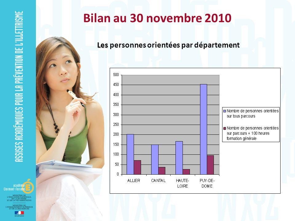 Bilan au 30 novembre 2010 Les Les personnes orientées par département