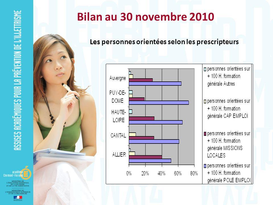 Bilan au 30 novembre 2010 Les Les personnes orientées selon les prescripteurs