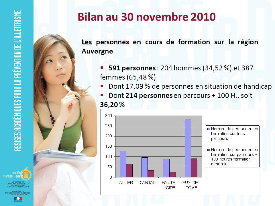 Bilan au 30 novembre 2010 Les Les personnes en cours de formation sur la région Auvergne 591 personnes : 204 hommes (34,52 %) et 387 femmes (65,48 %)