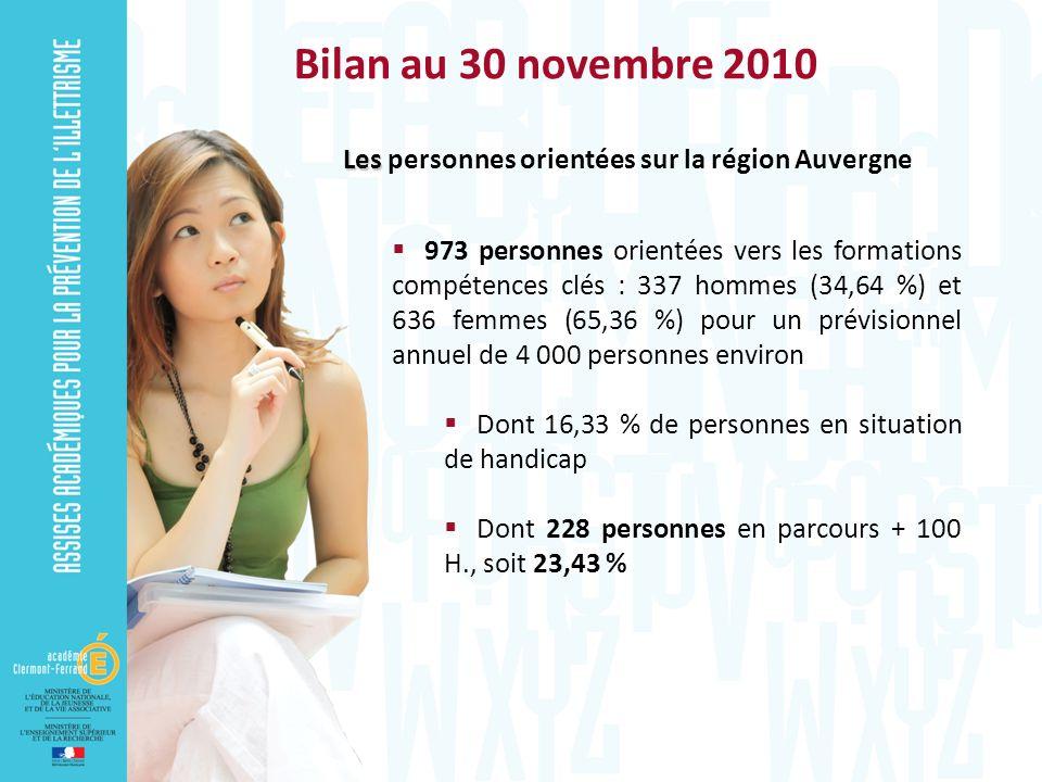 Bilan au 30 novembre 2010 Les Les personnes orientées sur la région Auvergne 973 personnes orientées vers les formations compétences clés : 337 hommes