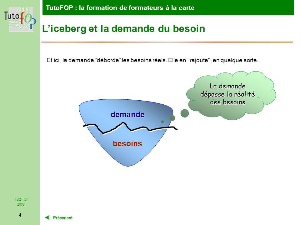 TutoFOP : la formation de formateurs à la carte Précédent TutoFOP 2008 4 Liceberg et la demande du besoin La demande dépasse la réalité des besoins demande besoins Et ici, la demande déborde les besoins réels.