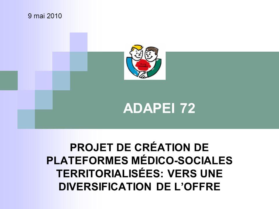 PROJET DE CRÉATION DE PLATEFORMES MÉDICO-SOCIALES TERRITORIALISÉES: VERS UNE DIVERSIFICATION DE LOFFRE 9 mai 2010 ADAPEI 72