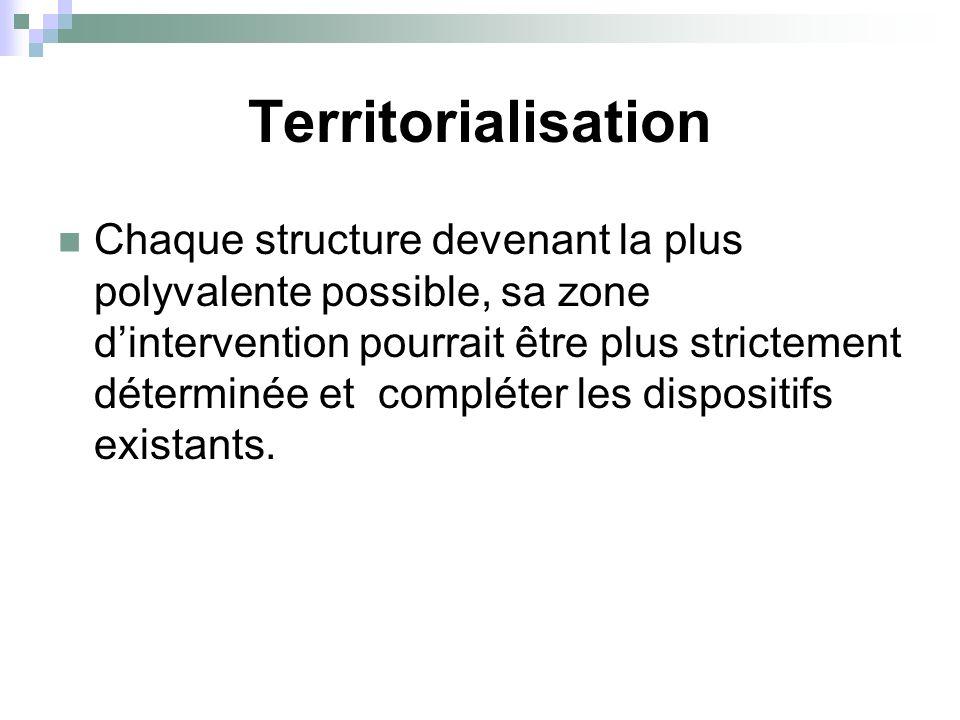 Territorialisation Chaque structure devenant la plus polyvalente possible, sa zone dintervention pourrait être plus strictement déterminée et compléte