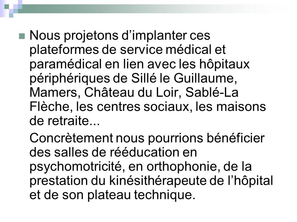 Nous projetons dimplanter ces plateformes de service médical et paramédical en lien avec les hôpitaux périphériques de Sillé le Guillaume, Mamers, Châ