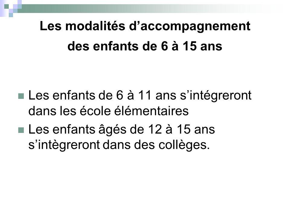 Les modalités daccompagnement des enfants de 6 à 15 ans Les enfants de 6 à 11 ans sintégreront dans les école élémentaires Les enfants âgés de 12 à 15