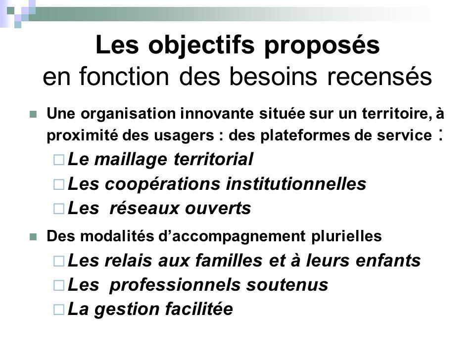 Les objectifs proposés en fonction des besoins recensés Une organisation innovante située sur un territoire, à proximité des usagers : des plateformes