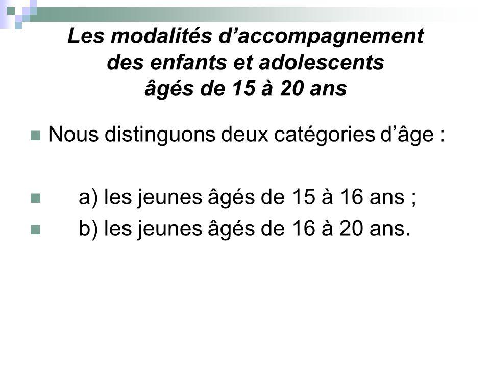 Les modalités daccompagnement des enfants et adolescents âgés de 15 à 20 ans Nous distinguons deux catégories dâge : a) les jeunes âgés de 15 à 16 ans