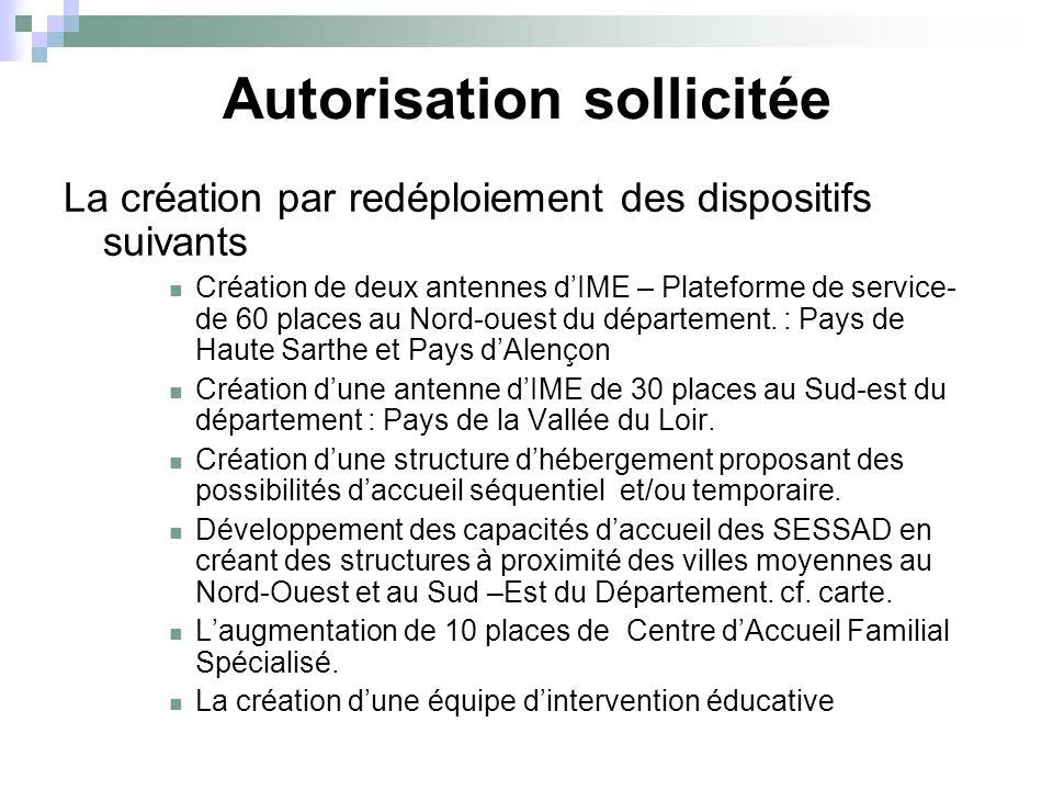 Autorisation sollicitée La création par redéploiement des dispositifs suivants Création de deux antennes dIME – Plateforme de service- de 60 places au
