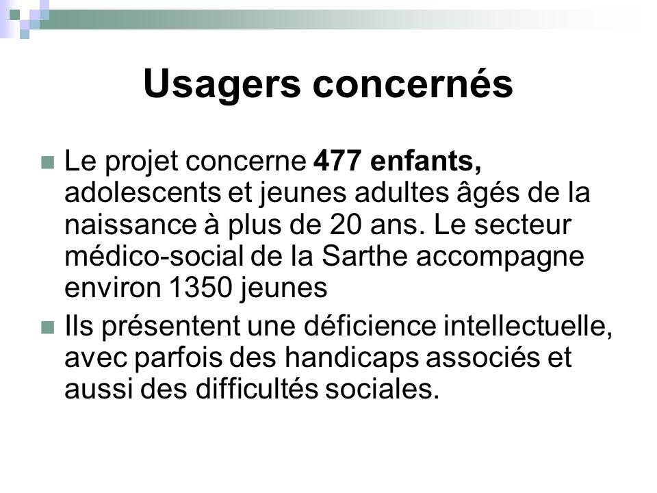 Etablissements concernés Les établissements concernés sont : Le dispositif Vaurouzé Le dispositif Val de Loir Le dispositif Malécot