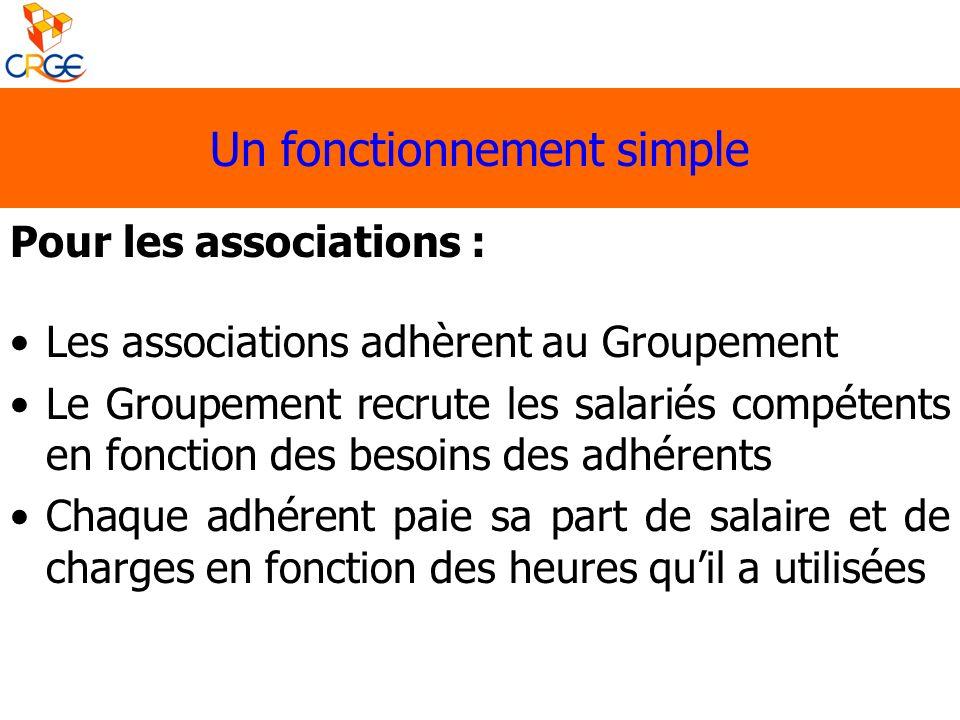 Pour les associations : Les associations adhèrent au Groupement Le Groupement recrute les salariés compétents en fonction des besoins des adhérents Ch