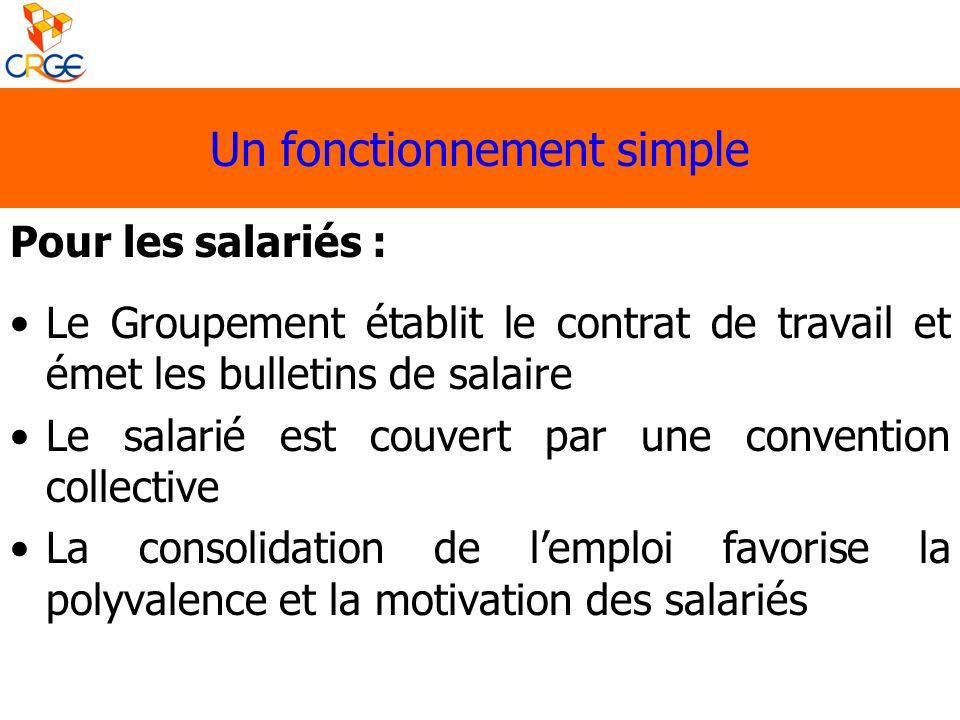 Pour les salariés : Le Groupement établit le contrat de travail et émet les bulletins de salaire Le salarié est couvert par une convention collective