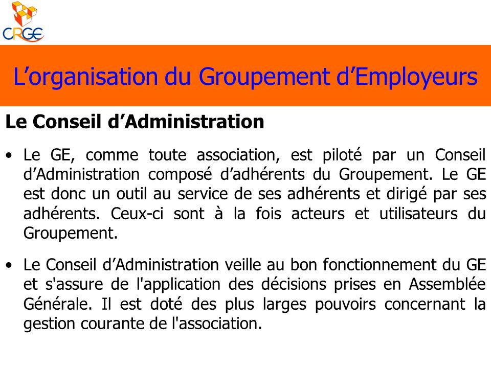 Le Conseil dAdministration Le GE, comme toute association, est piloté par un Conseil dAdministration composé dadhérents du Groupement. Le GE est donc