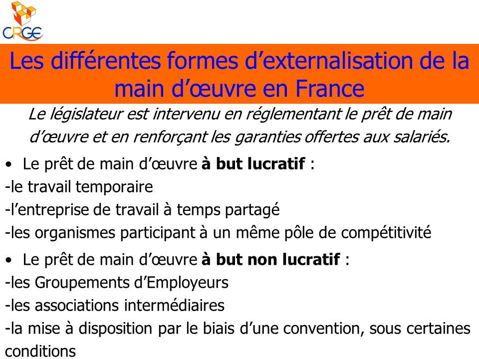 Pour partager des emplois, plusieurs solutions existent : Groupement dEmployeurs, convention de mise à disposition.
