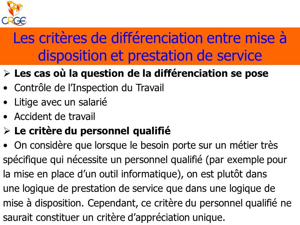 Les critères de différenciation entre mise à disposition et prestation de service Les cas où la question de la différenciation se pose Contrôle de lIn