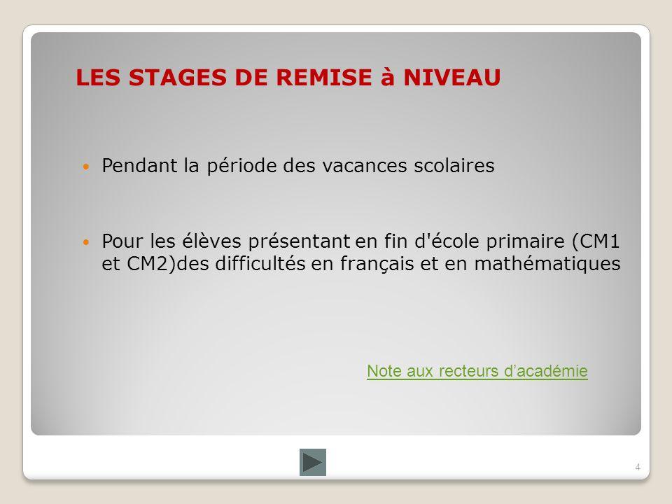 LES STAGES DE REMISE à NIVEAU Pendant la période des vacances scolaires Pour les élèves présentant en fin d'école primaire (CM1 et CM2)des difficultés