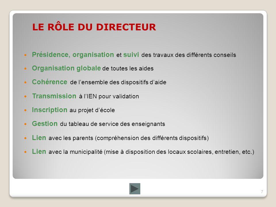 LE RÔLE DU DIRECTEUR Présidence, organisation et suivi des travaux des différents conseils Organisation globale de toutes les aides Cohérence de lense