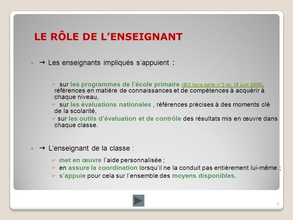 LE RÔLE DE LENSEIGNANT Les enseignants impliqués sappuient : 9 sur les programmes de lécole primaire (BO hors série n°3 du 19 juin 2008), références e